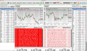 Staying up-to-date with Financial News